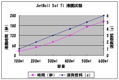 JetBoilSolTi_Matrix_07.jpg