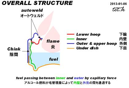 capillary_hoop_S3.jpg